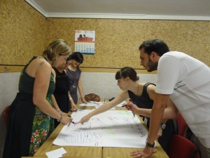 CLIL teachers creating a poster